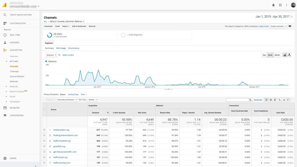 Referral spam traffic in Google Analytics