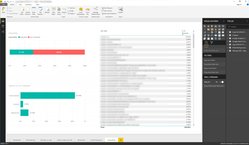 Web crawler data and server logs in Power BI