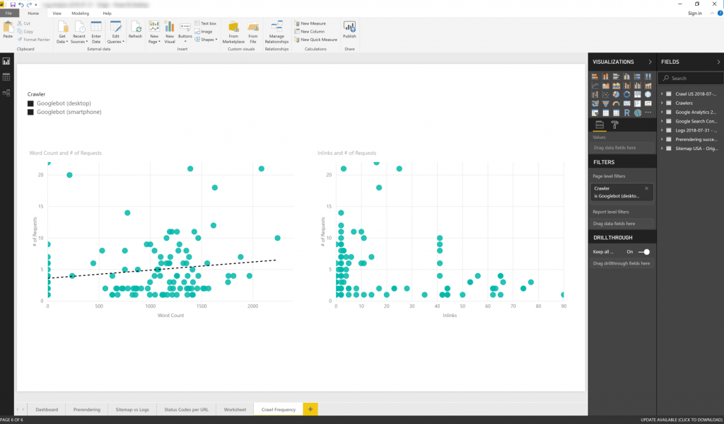 Crawl frequency vs content length in Power BI