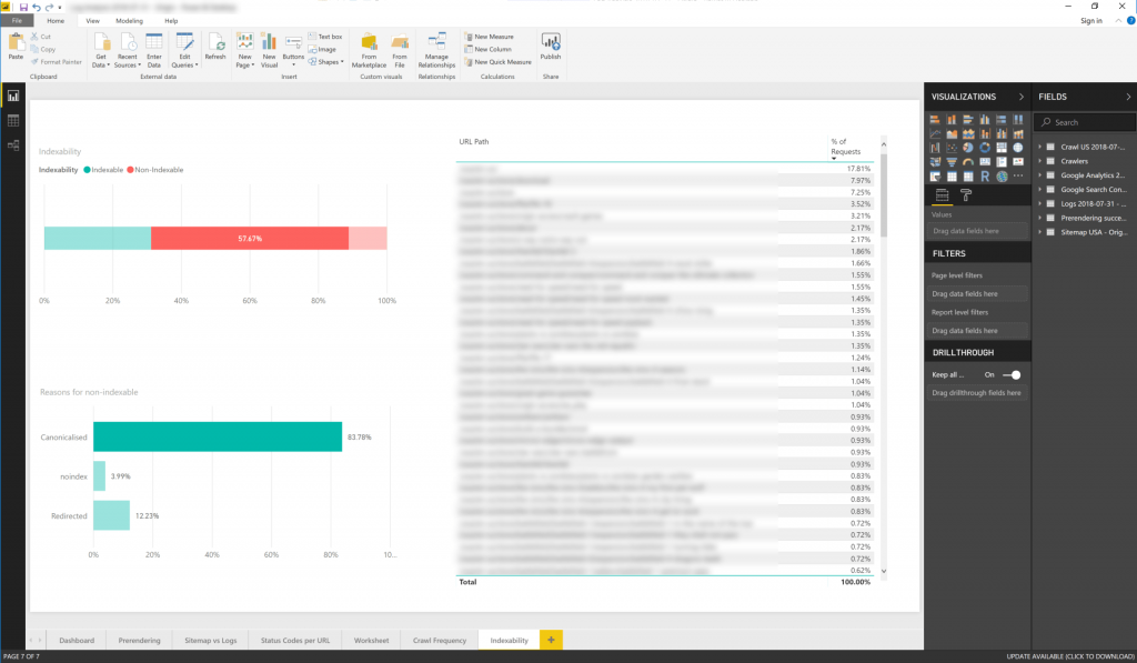 Finding canonicalized URLs in PowerBI