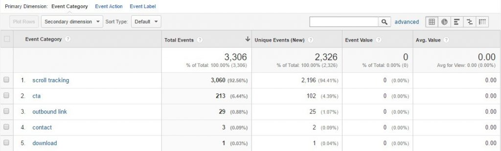 Google Analytics events