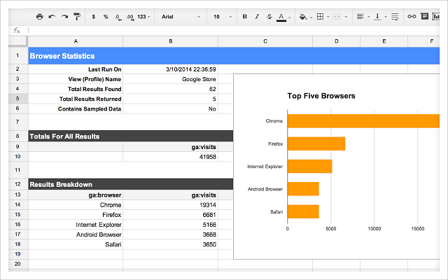 Google Analytics in Google Sheets